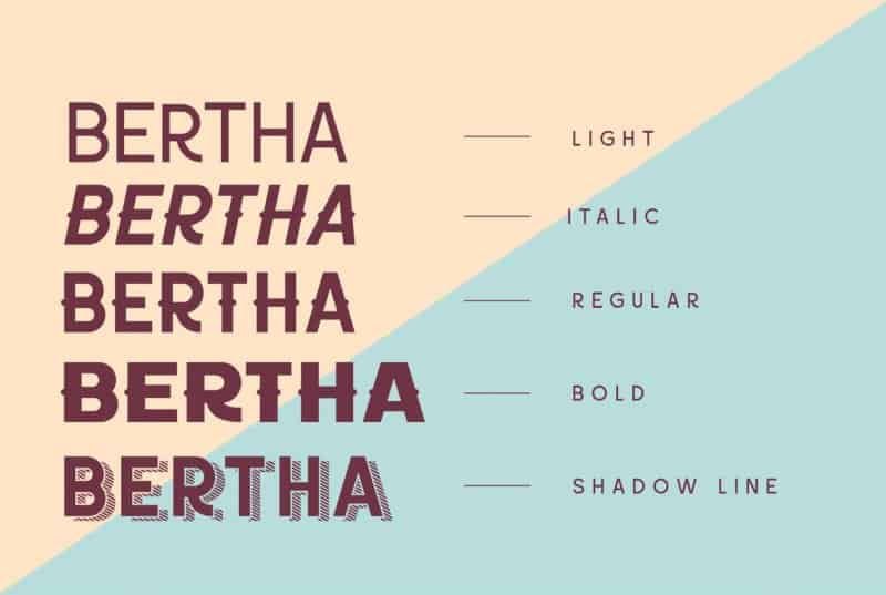 Download Bertha font (typeface)