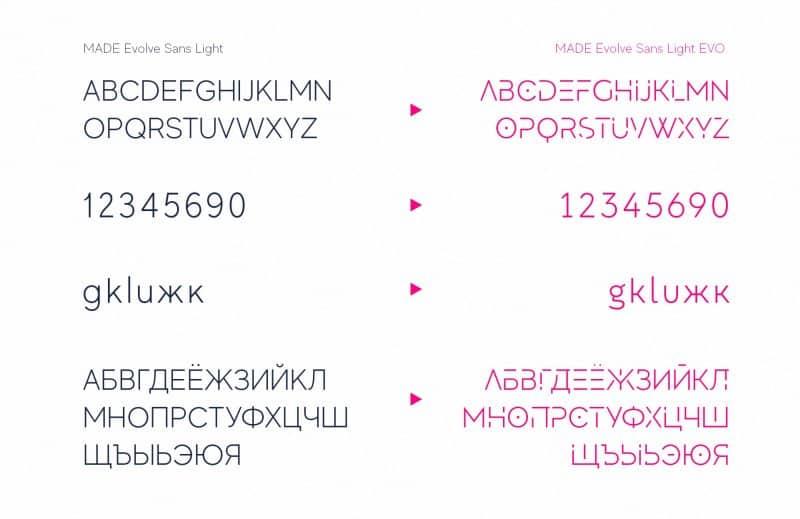 Download MADE Evolve Sans EVO font (typeface)