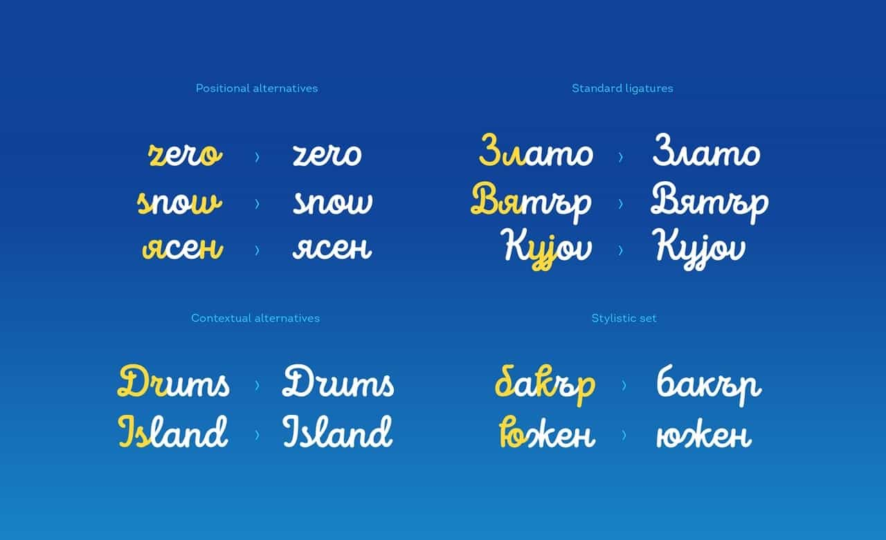 Download Intro Script font (typeface)