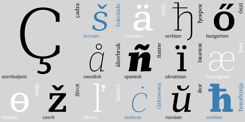 Download Mediator Serif font (typeface)