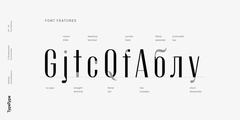 Download TT Knickerbockers font (typeface)