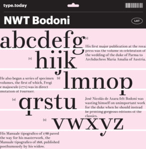 Download In a nutshell about fonts font (typeface)