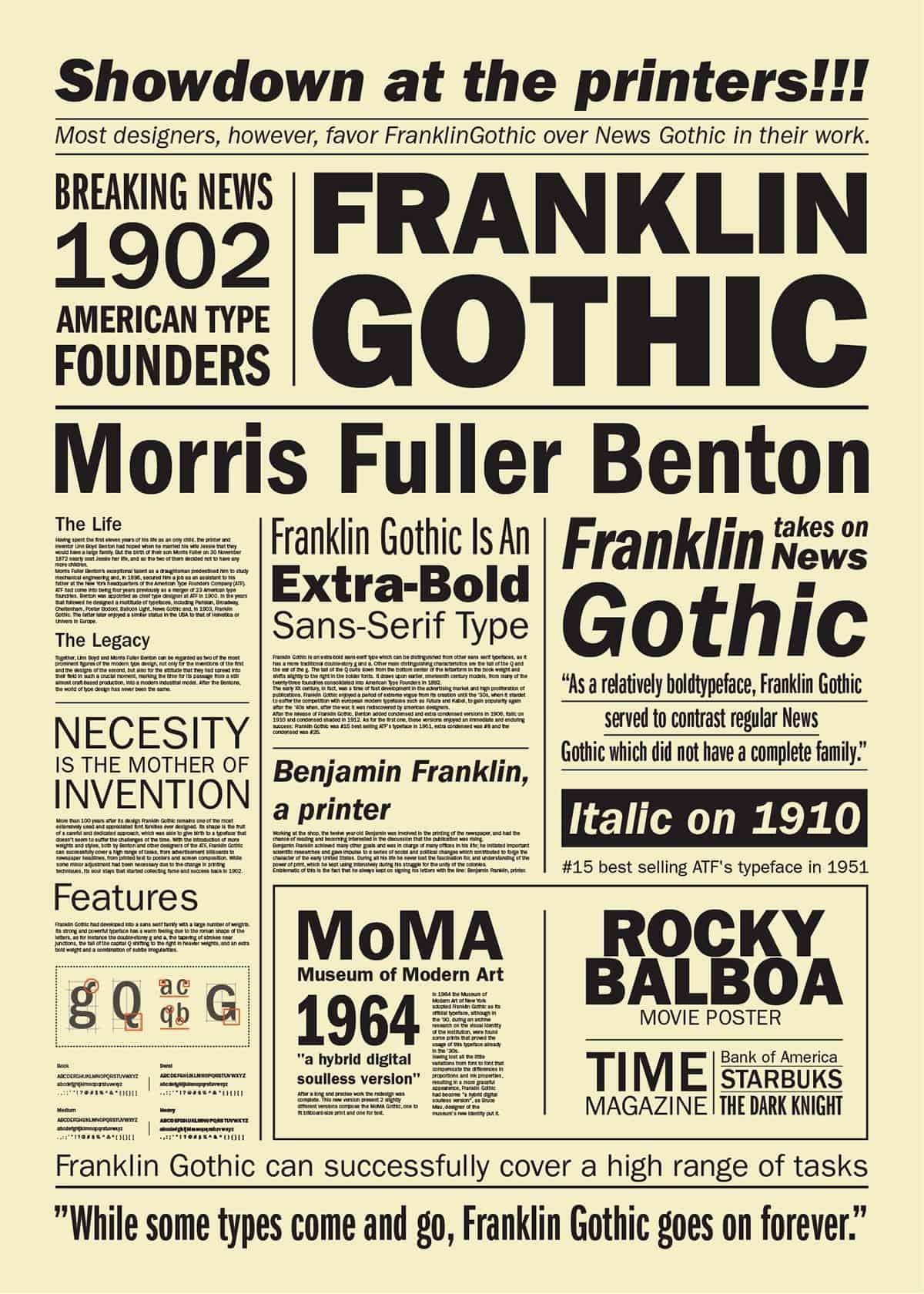 Download Bank Gothic 1930 - Morris Fuller Benton font (typeface)