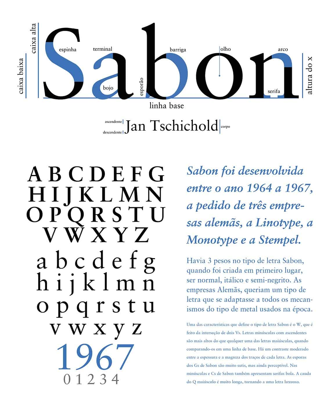 Download Sabon     [1964 - Jan Tschichold] font (typeface)