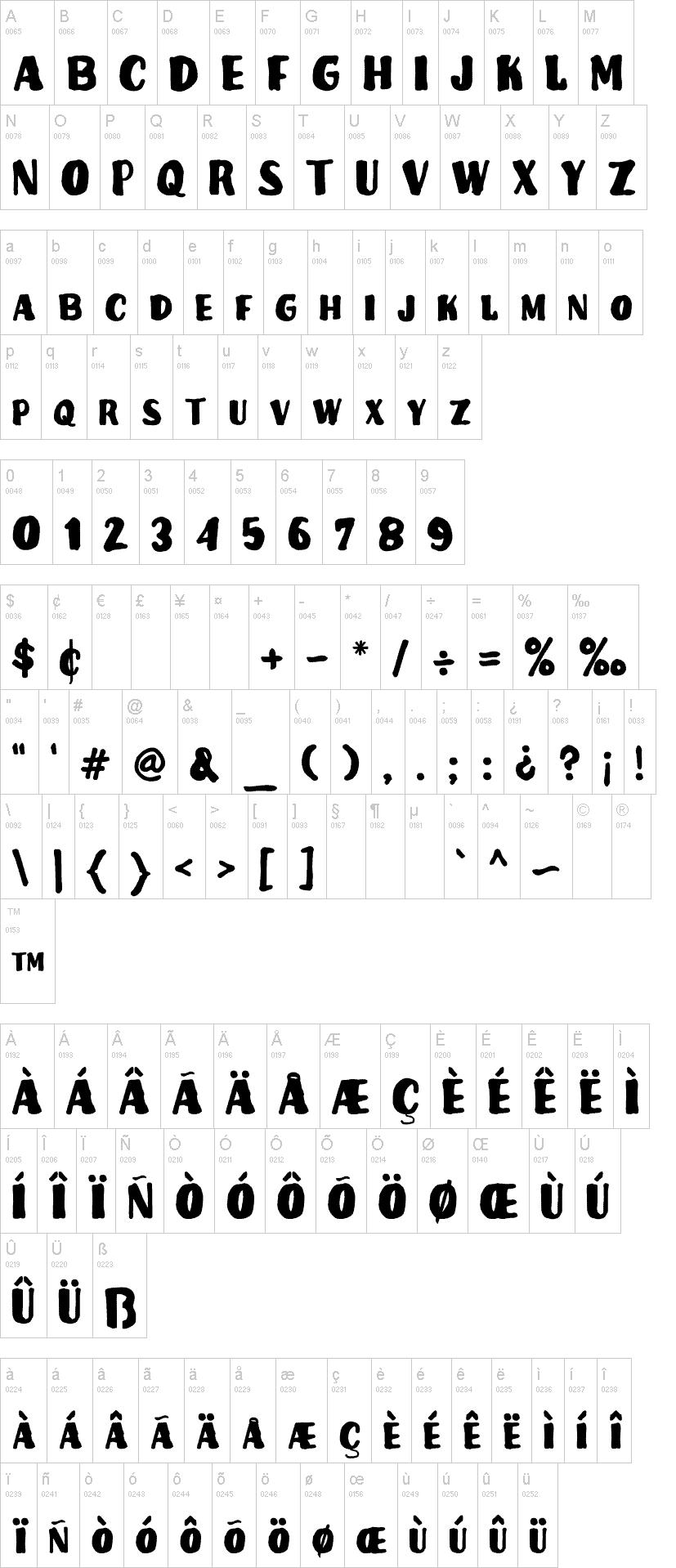 Download Kanover font (typeface)