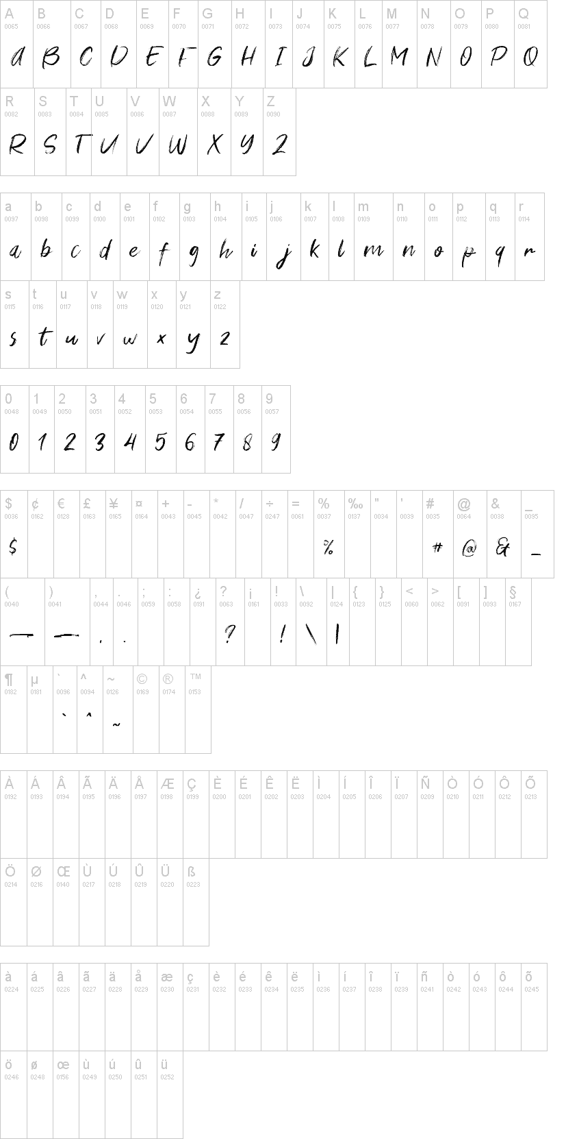 Download Vigoy font (typeface)