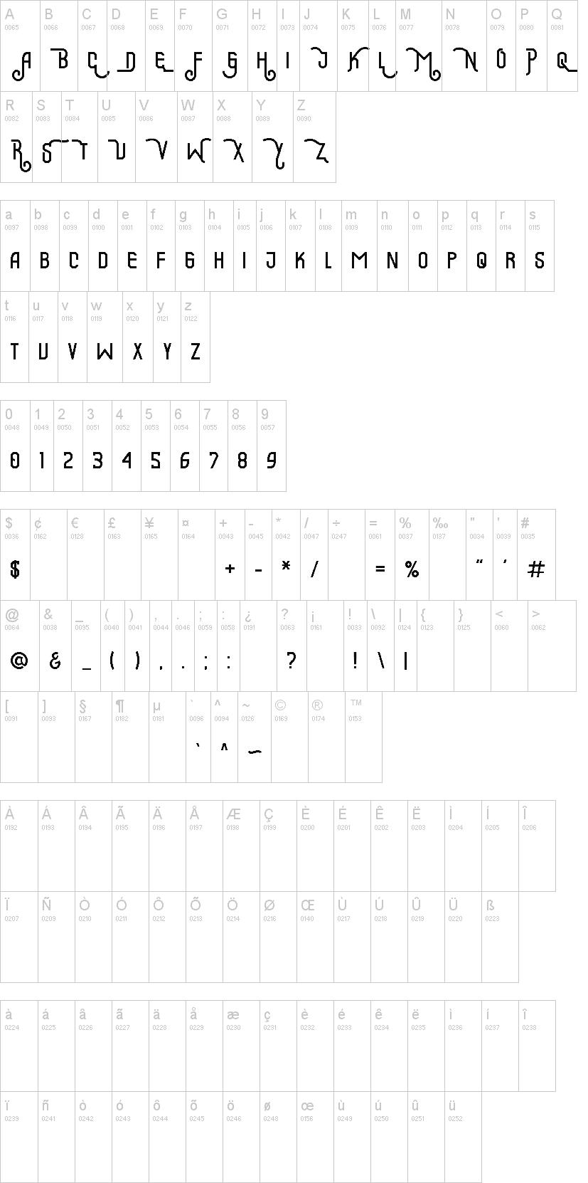 Download Maeninaja font (typeface)