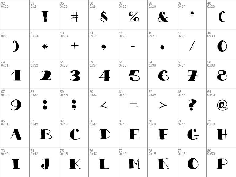Download Chop Chicken n Beef font (typeface)