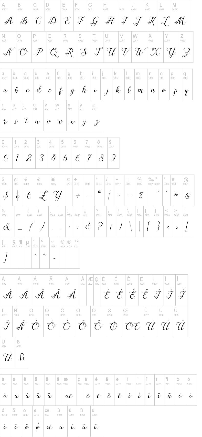 Download Milagros Script font (typeface)