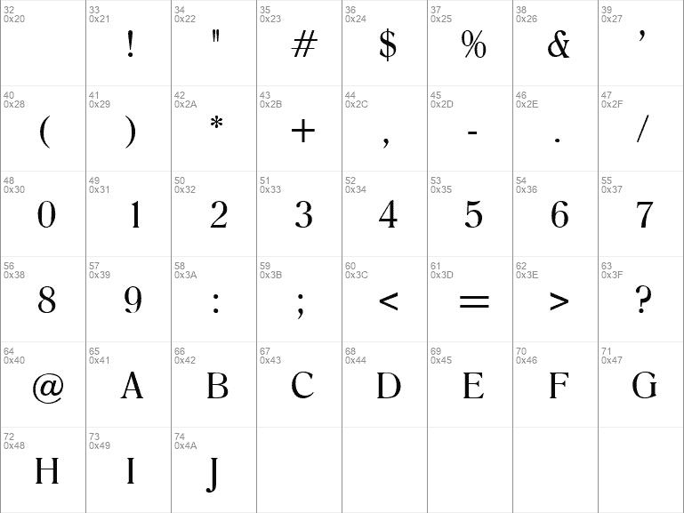 Download Emillia font (typeface)